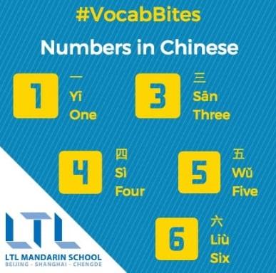 Çince Sayılar