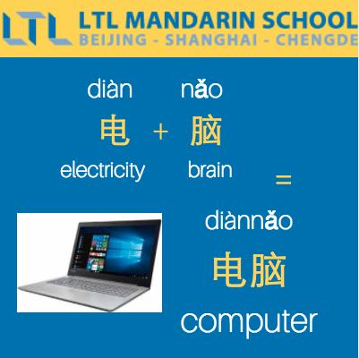 Çince karakterler örneği, bilgisayar kelimesi 电脑 (diànnǎo)