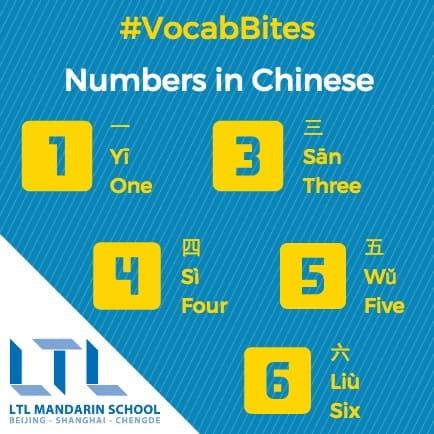 Çince öğrenmek - Çince sayılar