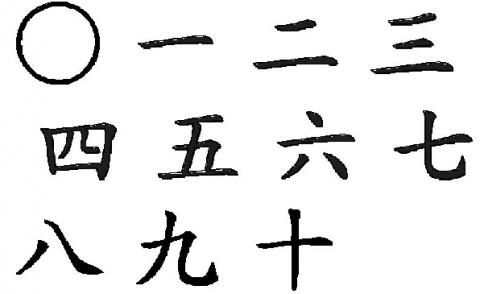 1'den 10'a kadar Çince sayılar - LTL
