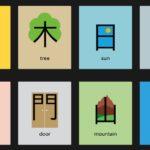 Çince Karakterlerin Tarihi ve Çince Karakterler Nasıl Öğrenilir Thumbnail