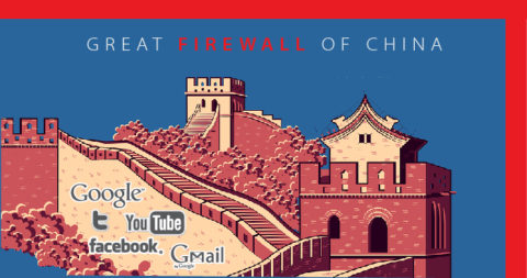 Çin'in Büyük Güvenlik Duvarı: Çin'de Yasaklı Siteler 2020